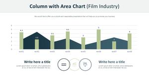 세로 막대 & 영역형 혼합 차트 (영화산업)