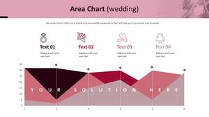 영역형 Chart (웨딩)