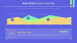 영역형 차트 (사이버보안)