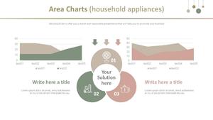 영역형 Chart (가전제품)