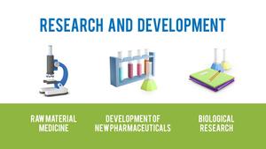 의약품 제조(medicine manufacture) 파워포인트