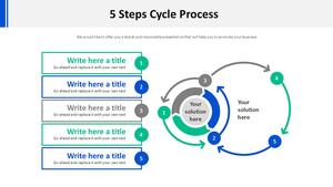 5단계 주기형 프로세스 Diagram
