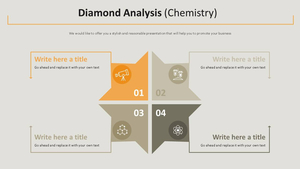 다이아몬드 행렬 분석 Diagram (화학)