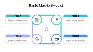 기본 행렬형 다이어그램 (Music)