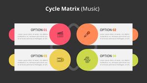 Cycle 행렬 다이어그램 (Music)