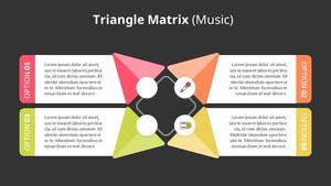 트라이앵글 Matrix Diagram (Music)