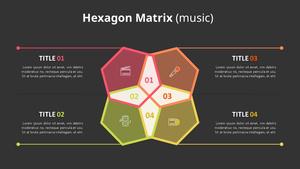 육각형 행렬 다이어그램 (Music)