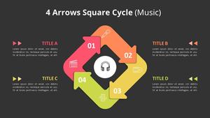 4 화살표 스퀘어 주기형 Diagram (Music)