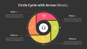 화살표가 있는 원형 Cycle (Music)