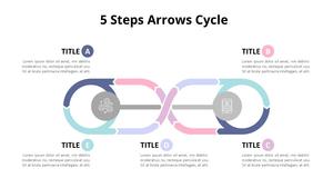 5단계 화살표 주기 Diagram