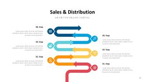 도.소매업 자금조달용 사업계획서 (식자재납품) #14