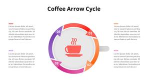 커피 주기형 Diagram (Coffee Shop)
