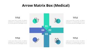 Arrow 행렬 박스 다이어그램