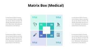 행렬 Box Diagram