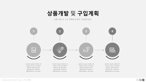 욕실용품 자금조달용 도.소매업 사업계획서 #25