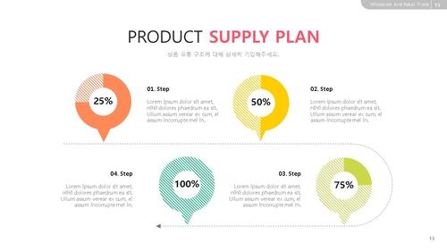 [2021년] 아동용품 도소매업 자금조달용 사업계획서 - 섬네일 14page