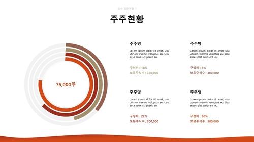 주류 도소매업 자금조달용 사업계획서 - 섬네일 8page