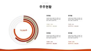 주류 도소매업 자금조달용 사업계획서 #8
