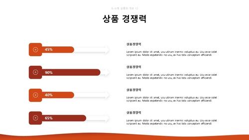 주류 도소매업 자금조달용 사업계획서 - 섬네일 13page