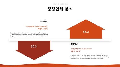 주류 도소매업 자금조달용 사업계획서 - 섬네일 17page