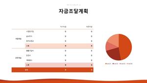 주류 도소매업 자금조달용 사업계획서 #30