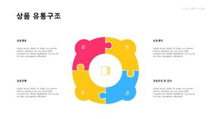 문구 및 화방용품 사업계획서 (도소매업) #14