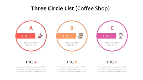 3 Circle 목록형 다이어그램 (Coffee Shop) - 섬네일 1page