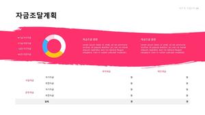 문구 및 화방용품 사업계획서 (도소매업) #30