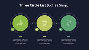 3 원형 목록 Diagram (Coffee Shop)