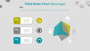 채워진 방사형 차트 (음료수)