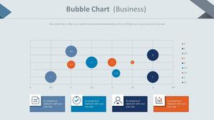 거품형 차트 (사업)