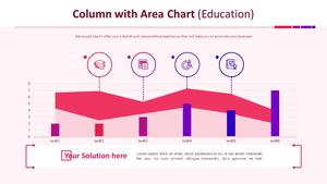 영역형 & 세로막대형 Mixed Chart (교육)