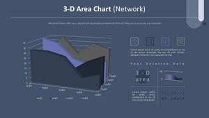 3D 영역형 Chart (네트워크)