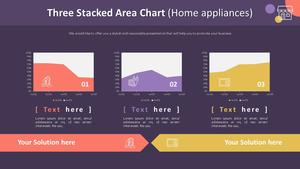3 누적 영역형 Chart (가전제품)