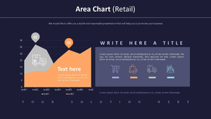 영역형 Chart (리테일)