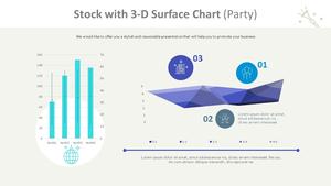주식형 & 3D 영역형 차트 (파티)