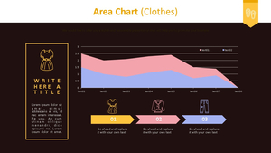 영역형 차트 (의류)