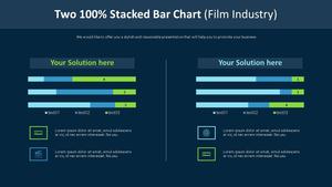 Two 100% 누적 가로 막대형 Chart (영화산업)