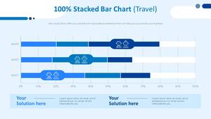 100% 기준 가로 막대형 차트 (여행)