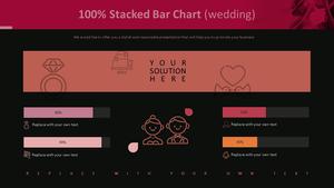 100% 기준 가로 막대형 Chart (웨딩)