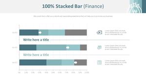 100%기준 가로 막대형 Chart (금융)