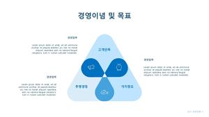 도소매업 사업제안서 (수산물)
