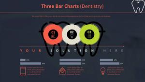 3 가로 막대형 Chart (치과)