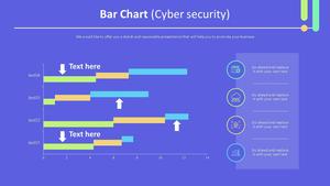 가로막대형 Chart (사이버보안)