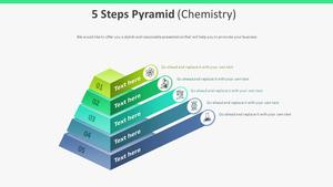 5단계 피라미드형 다이어그램 (화학)