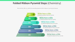 접힌 리본 피라미드 Steps 다이어그램 (화학)