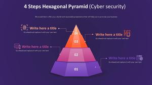 4 Steps 헥사곤 피라미드 Diagram (사이버보안)