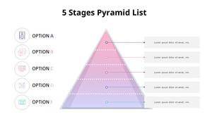 5영역 피라미드 Diagram