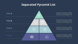 분리된 피라미드 Diagram