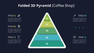 접힌 3D Pyramid Diagram (Coffee Shop)